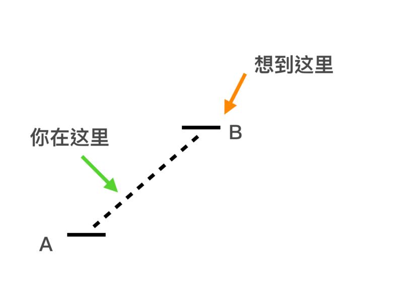 Blog.XDite.net