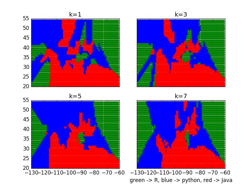 KNN分類演算法« ihong學習筆記