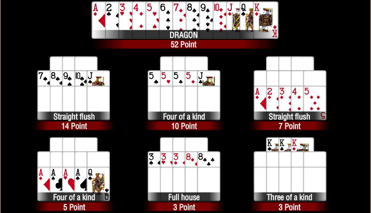 peletakan kartu kombinasi.png