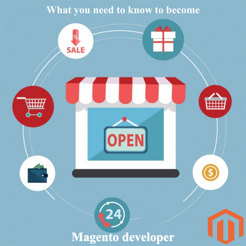 magento ecommerce developmentpng.png