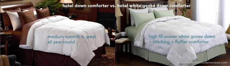hotel_down_comforter_hotel_white_goose_down_comforter-900x260.jpg