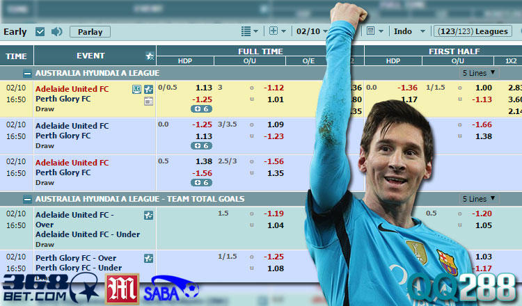 Sports Online Betting – Tips on How to Bet on Parlays