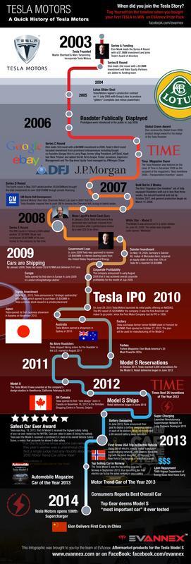 evannex_infographic_large.jpg