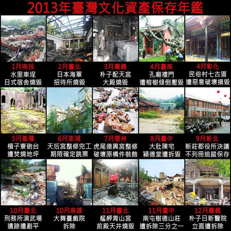 2013台灣文化資產保存年鑑(圖片來源:台灣都市更新受害者聯盟粉絲專頁)