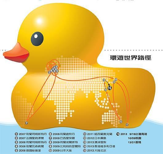 小鴨環遊世界之旅