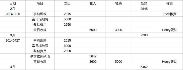 螢幕擷圖存為 2014-06-08 16:08:06.png