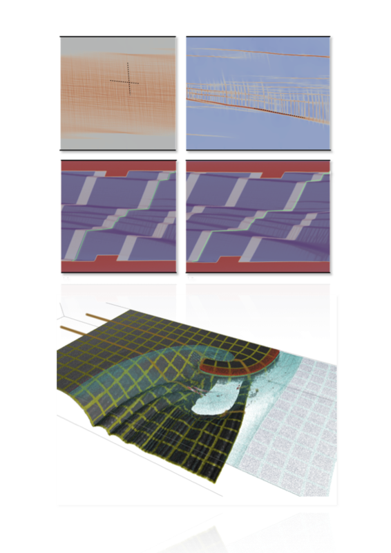 Plate models and Shear Bands