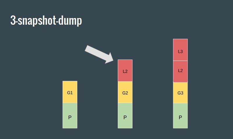 3-snapshot-dump.png